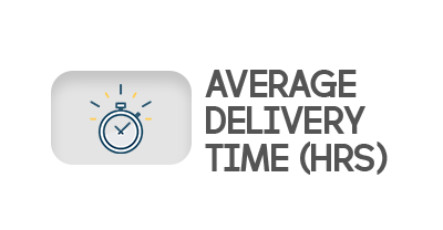Average Delivery Time